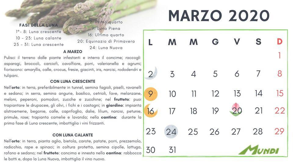 Calendario Luna Piena.Calendario Lunare 2019